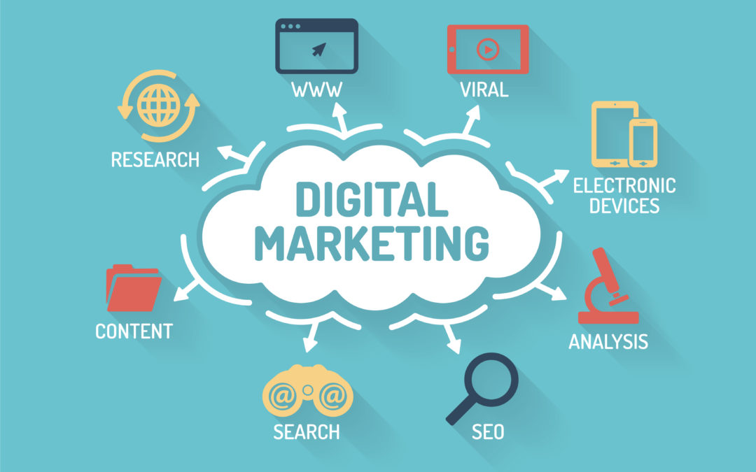 digital marketing services for my website